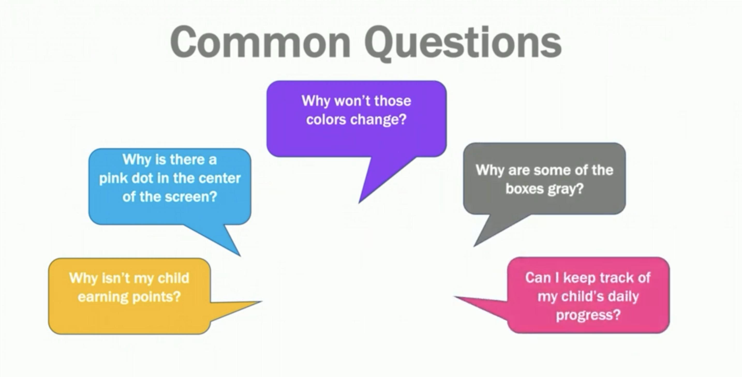 Parent Tutorial - Common Questions
